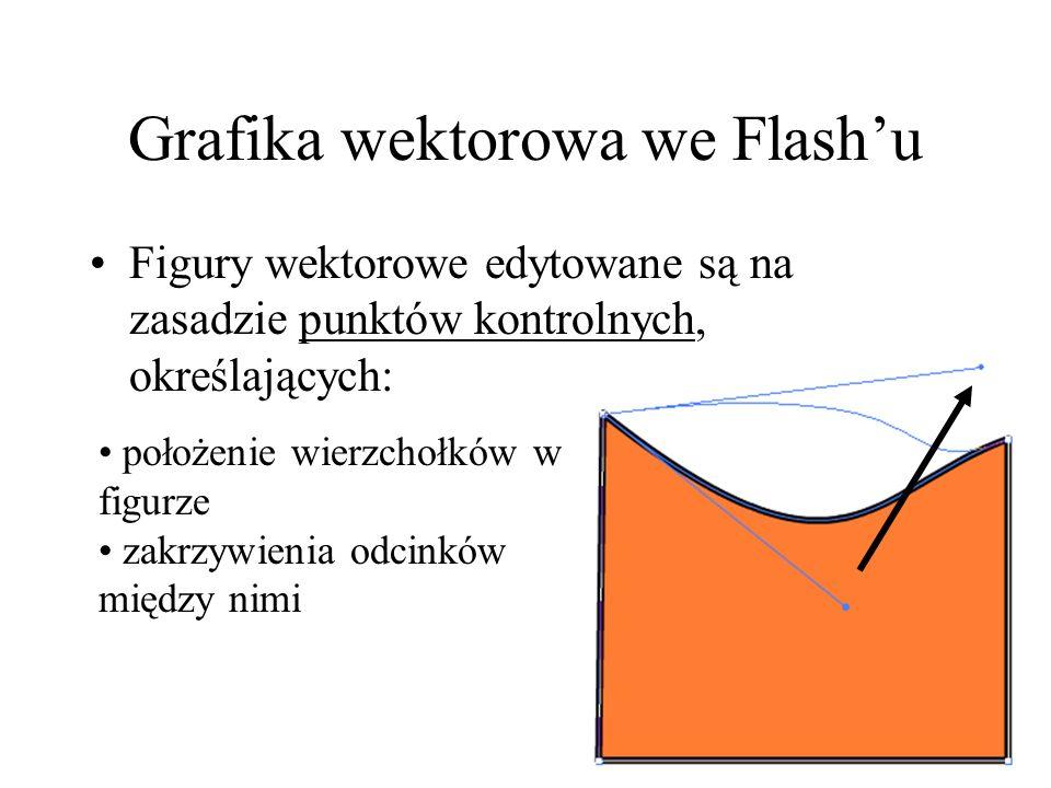 Grafika wektorowa we Flashu Figury wektorowe edytowane są na zasadzie punktów kontrolnych, określających: położenie wierzchołków w figurze zakrzywieni
