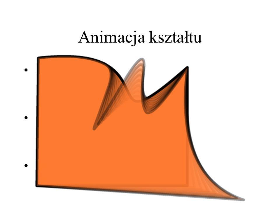 Animacja kształtu Oprócz przesuwania, skalowania obracania możliwe jest także płynne zmienianie kształtu, np. z koła na kwadrat W tej animacji pomija