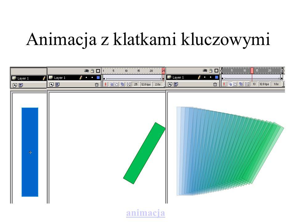 Animacja z klatkami kluczowymi Animacja: –przesuwania –obracania –skalowania –płynnej zmiany koloru –płynnej zmiany przezroczystości ruch po krzywej ruch z niejednostajną prędkością