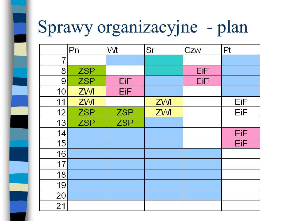 Sprawy organizacyjne - zaliczenie Kolokwium na ostatnim wykładzie – test; Płyta z przygotowaną prezentacją: okładka płyty z tytułem i autorami, automa