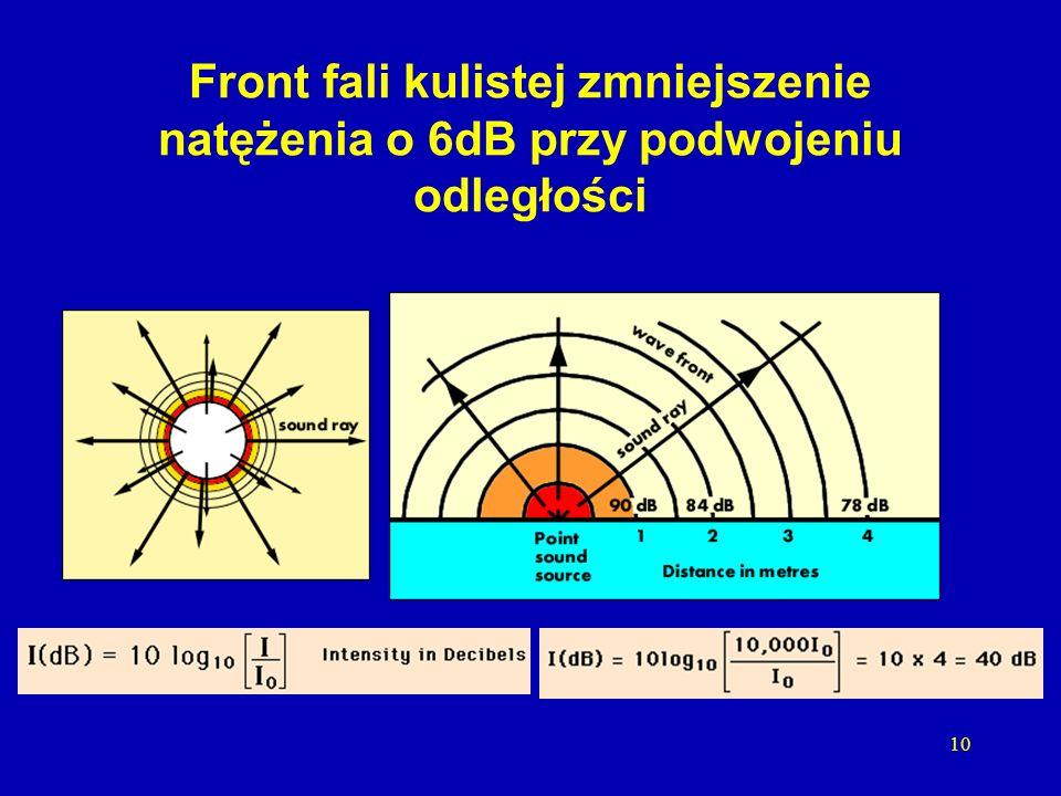 9 Zależność prędkości dźwięku od parametrów medium transmisyjnego K = temperatura w °C + 273 W wodzie: 1470 m/s w stali: 5050 m/s. I =
