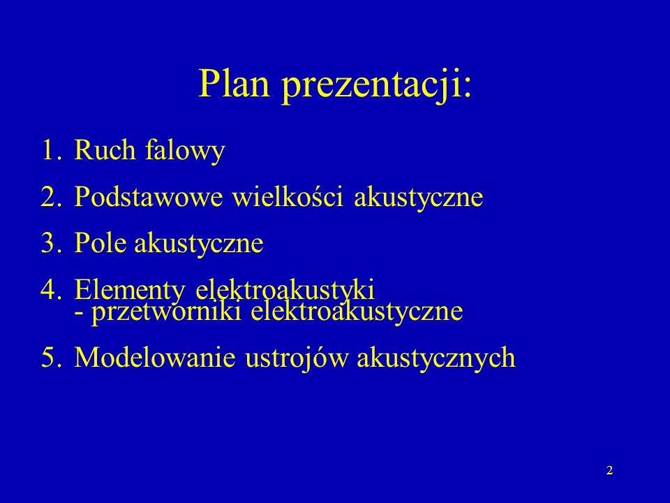 Podstawowe pojęcia akustyki prof. Andrzej Czyżewski tele-wykład z Gdańska 15 listopada 2003 r.