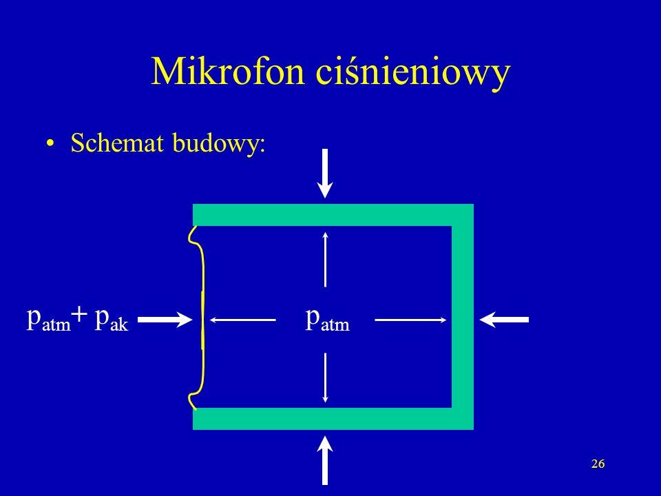 25 Klasyfikacja mikrofonów Ze względu na sposób przetwarzania drgań membrany na sygnał elektryczny Ze względu na charakter oddziaływania pola dźwiękow