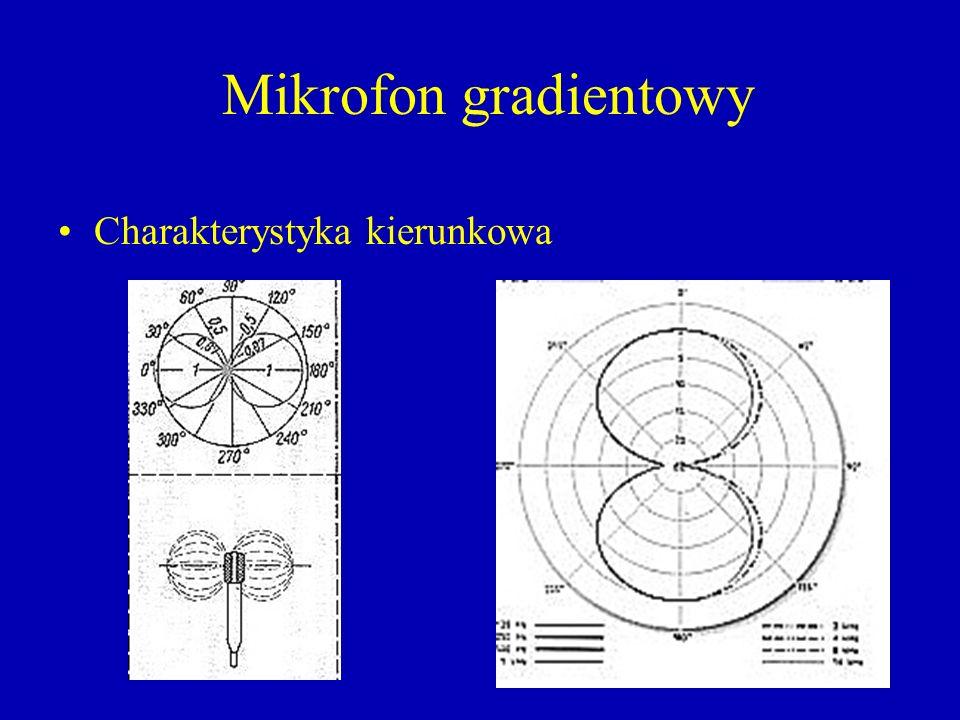 28 Mikrofon gradientowy Schemat budowy: p ak1 p ak2