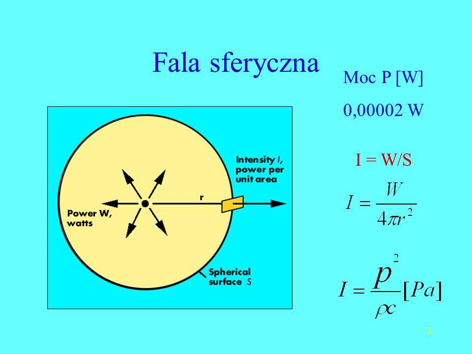 2 Plan prezentacji: 1.Ruch falowy 2.Podstawowe wielkości akustyczne 3.Pole akustyczne 4.Elementy elektroakustyki - przetworniki elektroakustyczne 5.Mo