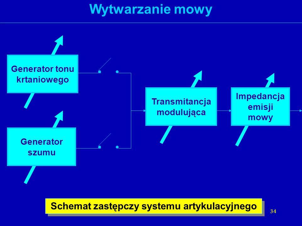 33 Mowa i proces jej wytwarzania Przekrój narządów mowy