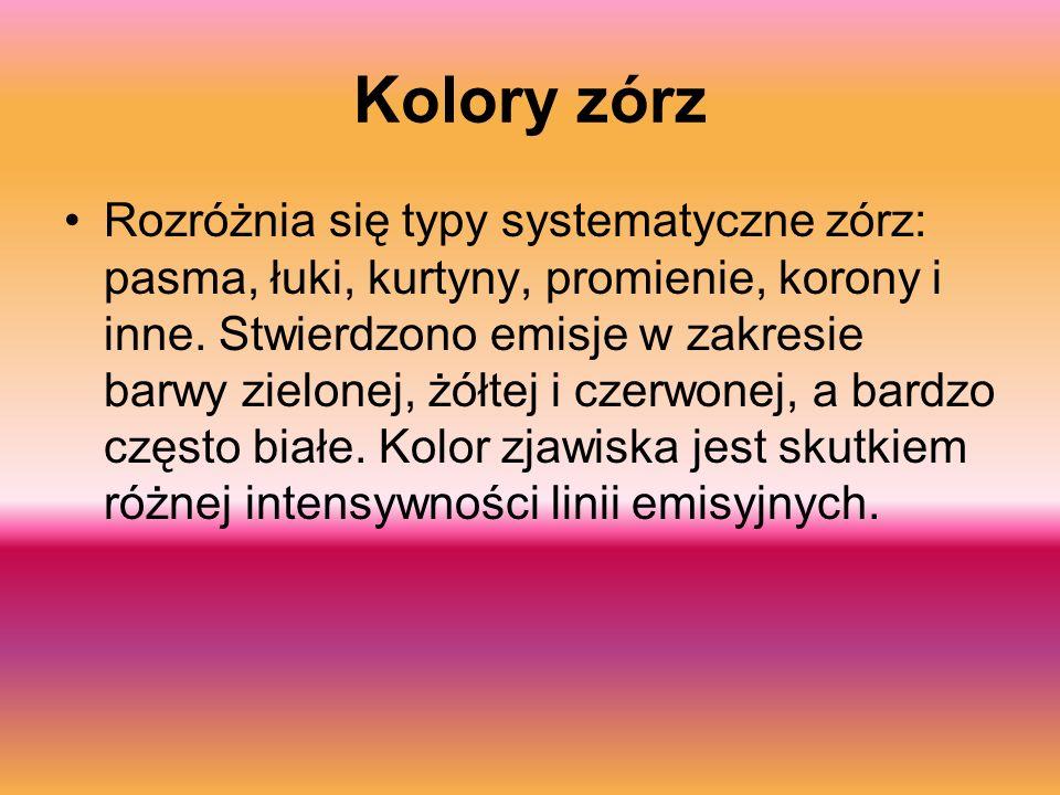 Kolory zórz Rozróżnia się typy systematyczne zórz: pasma, łuki, kurtyny, promienie, korony i inne. Stwierdzono emisje w zakresie barwy zielonej, żółte