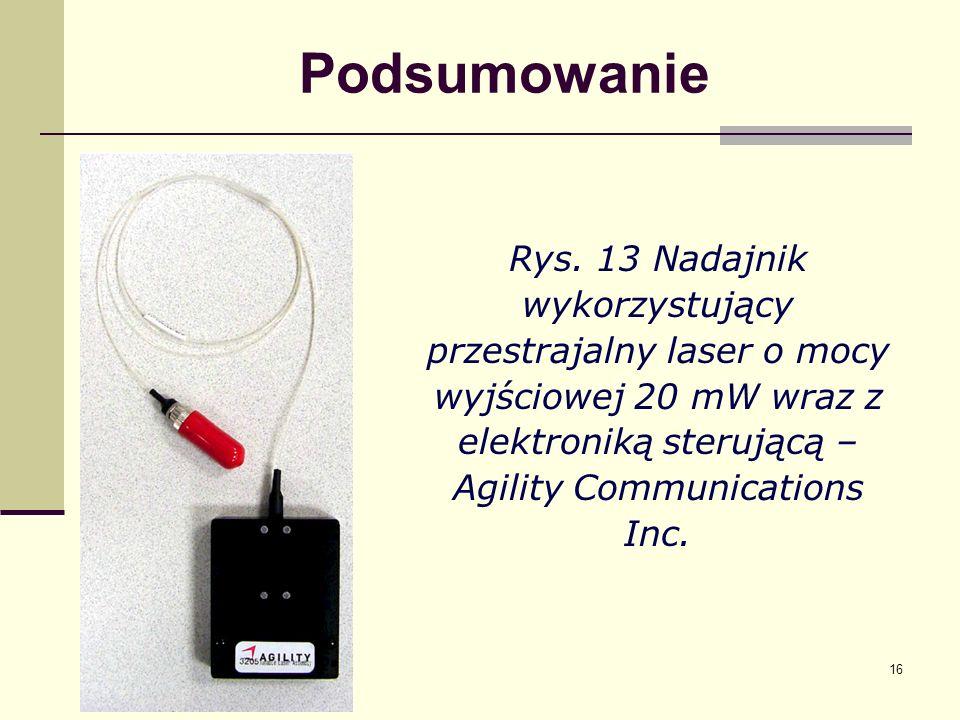 16 Podsumowanie Rys. 13 Nadajnik wykorzystujący przestrajalny laser o mocy wyjściowej 20 mW wraz z elektroniką sterującą – Agility Communications Inc.