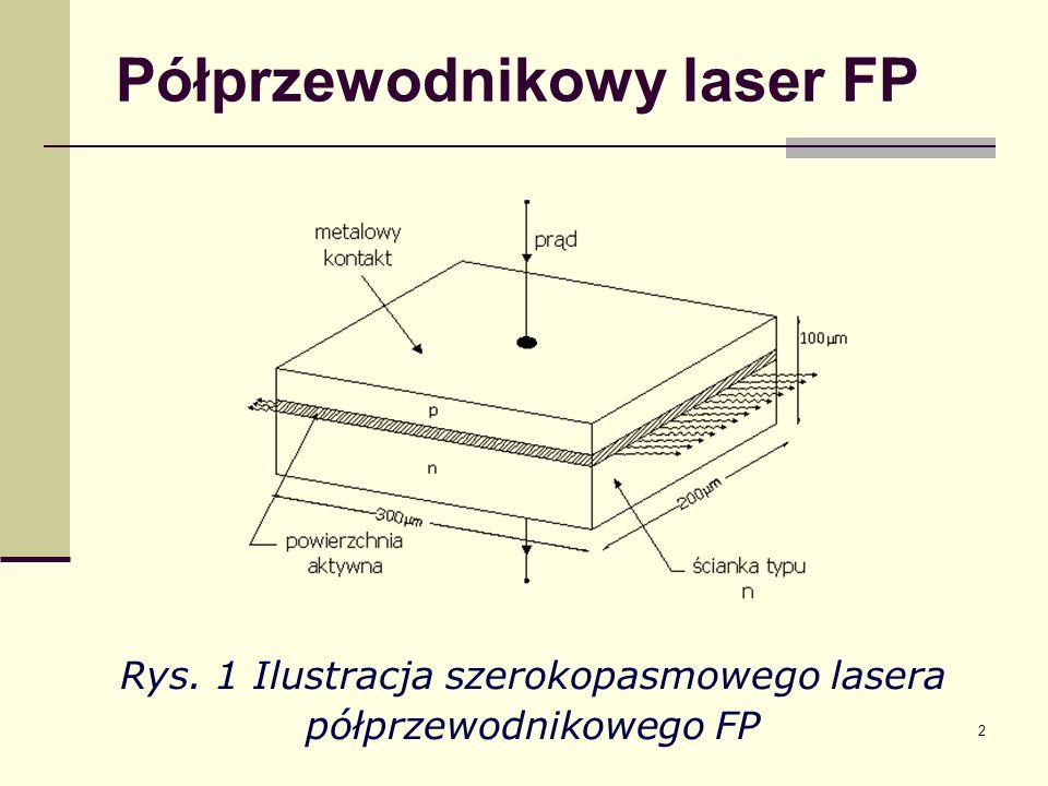 2 Półprzewodnikowy laser FP Rys. 1 Ilustracja szerokopasmowego lasera półprzewodnikowego FP