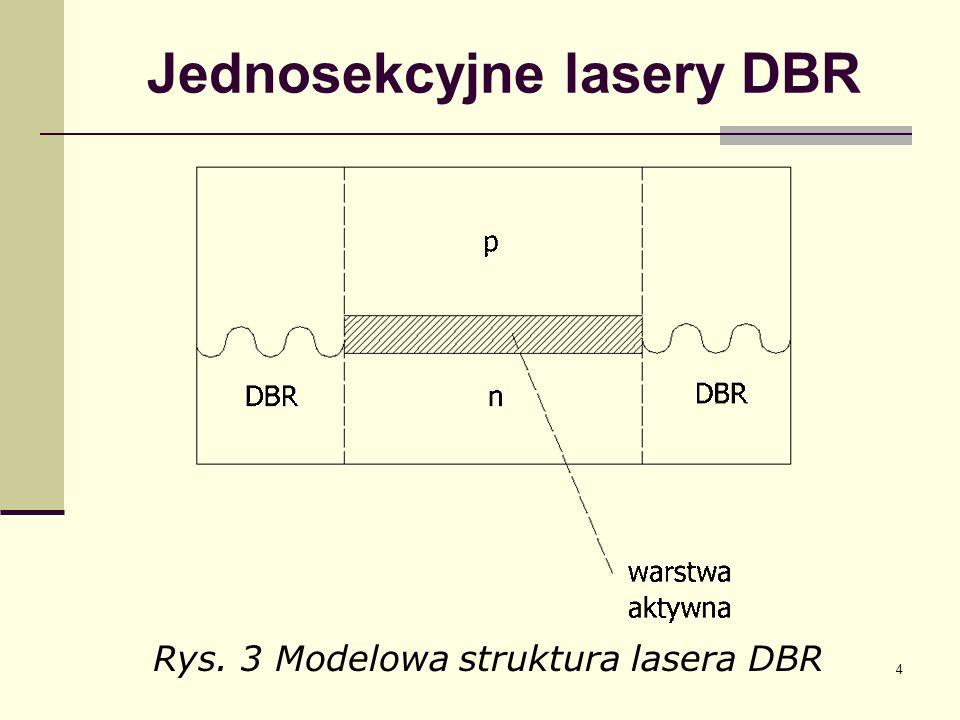 4 Jednosekcyjne lasery DBR Rys. 3 Modelowa struktura lasera DBR