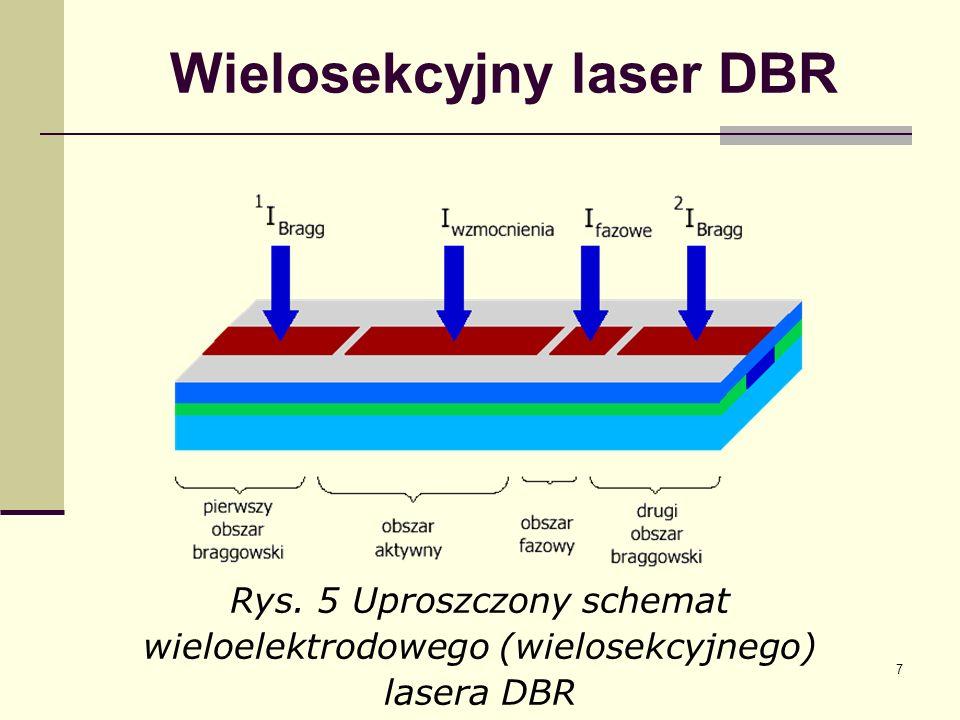 7 Wielosekcyjny laser DBR Rys. 5 Uproszczony schemat wieloelektrodowego (wielosekcyjnego) lasera DBR