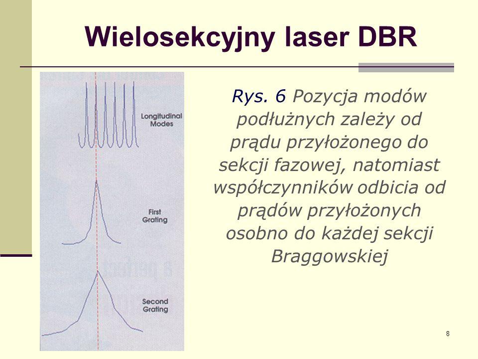 8 Wielosekcyjny laser DBR Rys. 6 Pozycja modów podłużnych zależy od prądu przyłożonego do sekcji fazowej, natomiast współczynników odbicia od prądów p