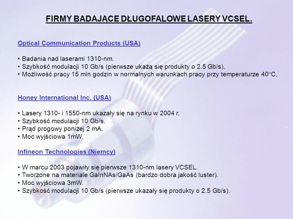 FIRMY BADAJĄCE DŁUGOFALOWE LASERY VCSEL. Optical Communication Products (USA) Badania nad laserami 1310-nm. Szybkość modulacji 10 Gb/s (pierwsze ukażą