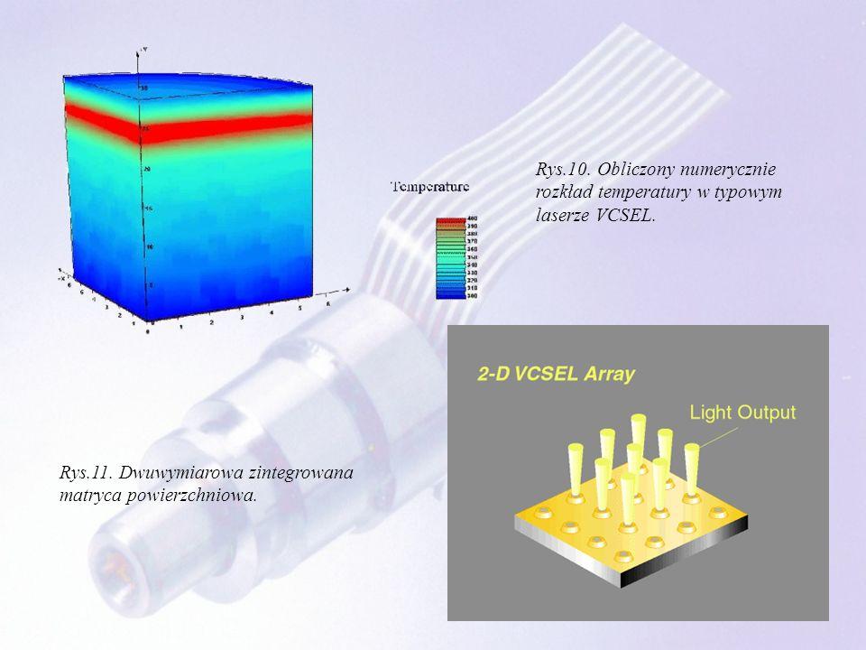Rys.10. Obliczony numerycznie rozkład temperatury w typowym laserze VCSEL. Rys.11. Dwuwymiarowa zintegrowana matryca powierzchniowa.
