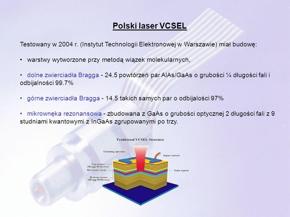 Polski laser VCSEL Testowany w 2004 r. (Instytut Technologii Elektronowej w Warszawie) miał budowę: warstwy wytworzone przy metodą wiązek molekularnyc