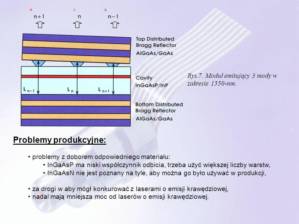 Rys.7. Moduł emitujący 3 mody w zakresie 1550-nm. Problemy produkcyjne: problemy z doborem odpowiedniego materiału: InGaAsP ma niski współczynnik odbi