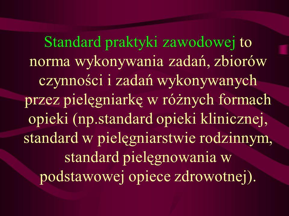 Standard praktyki zawodowej to norma wykonywania zadań, zbiorów czynności i zadań wykonywanych przez pielęgniarkę w różnych formach opieki (np.standar