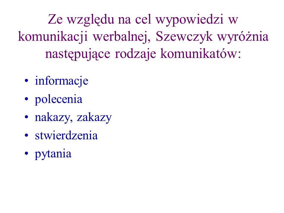 Ze względu na cel wypowiedzi w komunikacji werbalnej, Szewczyk wyróżnia następujące rodzaje komunikatów: informacje polecenia nakazy, zakazy stwierdze