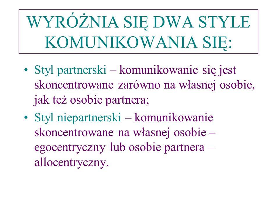 WYRÓŻNIA SIĘ DWA STYLE KOMUNIKOWANIA SIĘ: Styl partnerski – komunikowanie się jest skoncentrowane zarówno na własnej osobie, jak też osobie partnera;