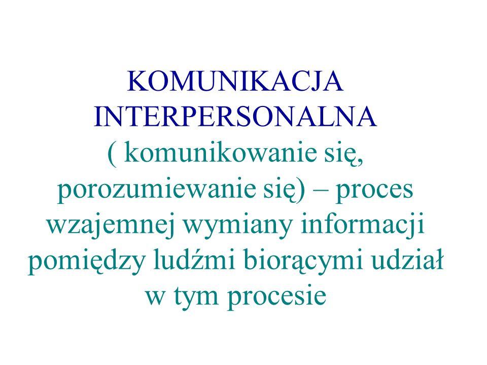 KOMUNIKACJA INTERPERSONALNA ( komunikowanie się, porozumiewanie się) – proces wzajemnej wymiany informacji pomiędzy ludźmi biorącymi udział w tym proc