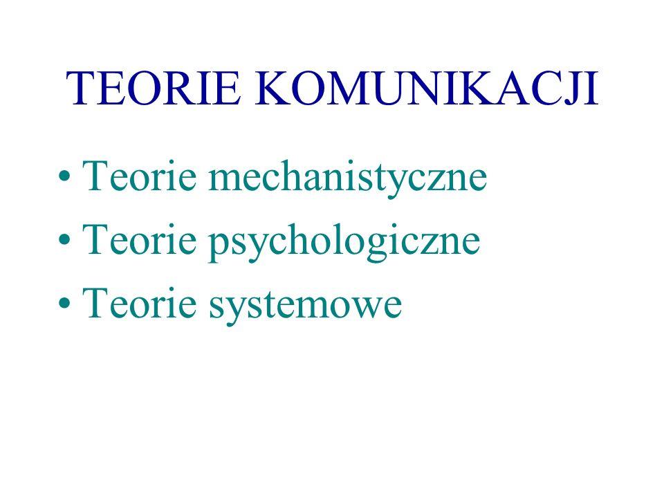 TEORIE KOMUNIKACJI Teorie mechanistyczne Teorie psychologiczne Teorie systemowe