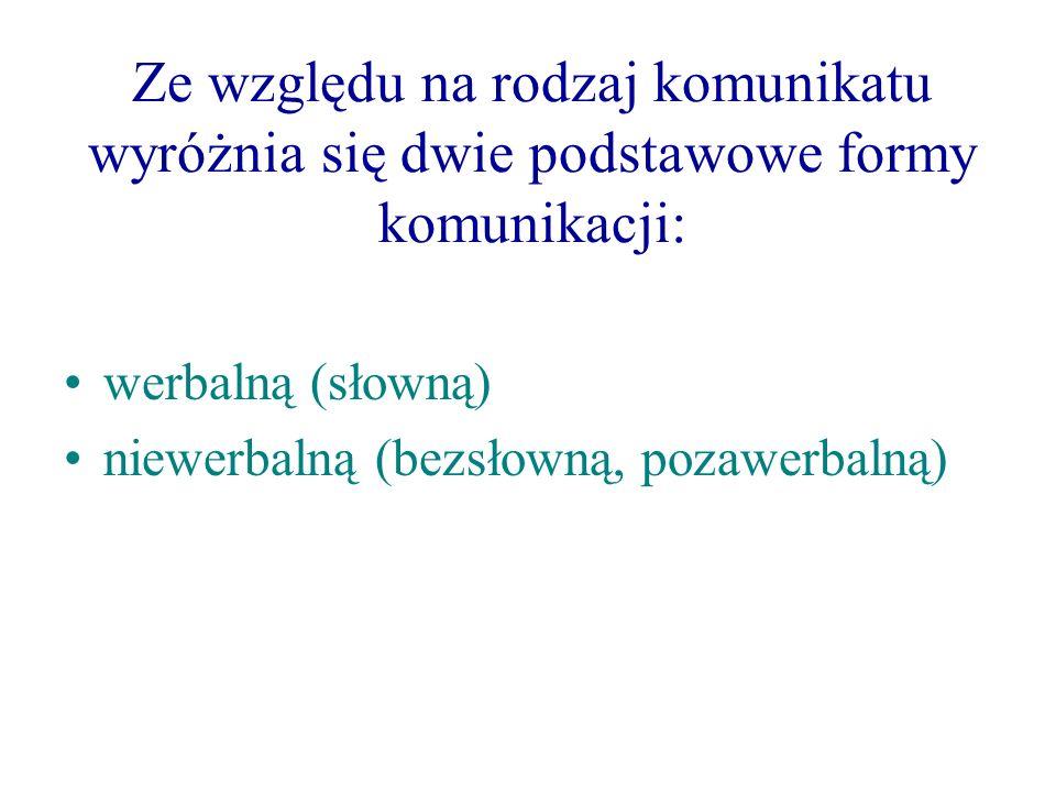 Ze względu na rodzaj komunikatu wyróżnia się dwie podstawowe formy komunikacji: werbalną (słowną) niewerbalną (bezsłowną, pozawerbalną)