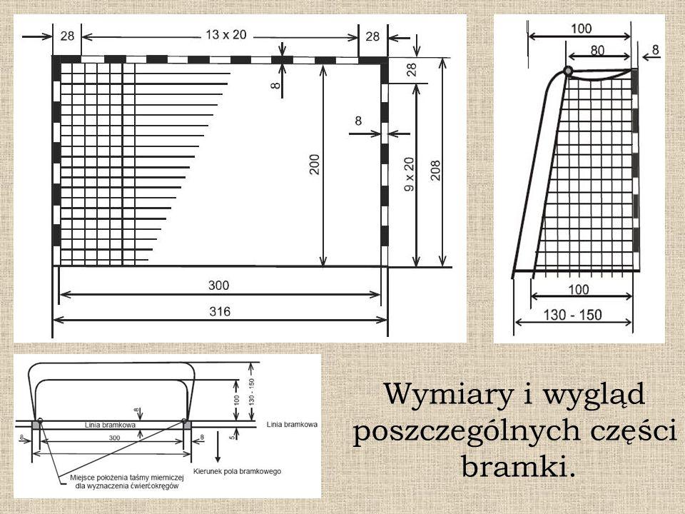 Wymiary i wygląd poszczególnych części bramki.