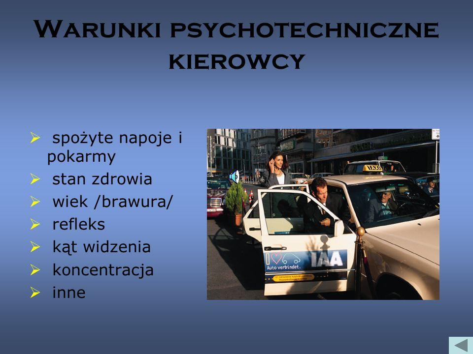Warunki psychotechniczne kierowcy spożyte napoje i pokarmy stan zdrowia wiek /brawura/ refleks kąt widzenia koncentracja inne