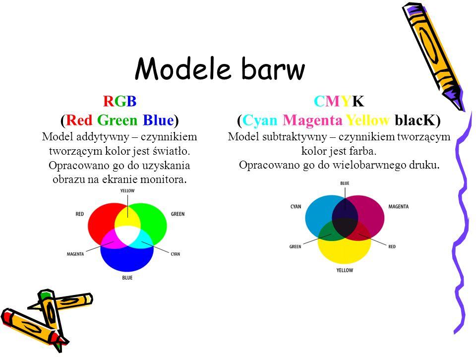 Modele barw RGB (Red Green Blue) Model addytywny – czynnikiem tworzącym kolor jest światło. Opracowano go do uzyskania obrazu na ekranie monitora. CMY