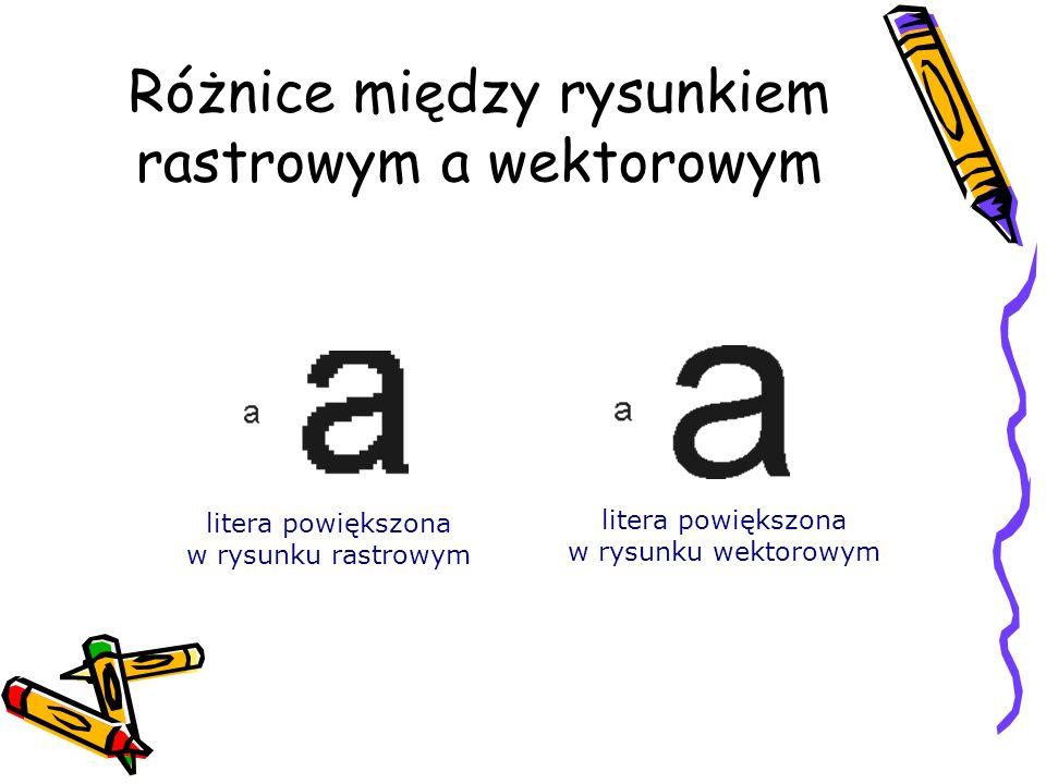 Różnice między rysunkiem rastrowym a wektorowym litera powiększona w rysunku rastrowym litera powiększona w rysunku wektorowym