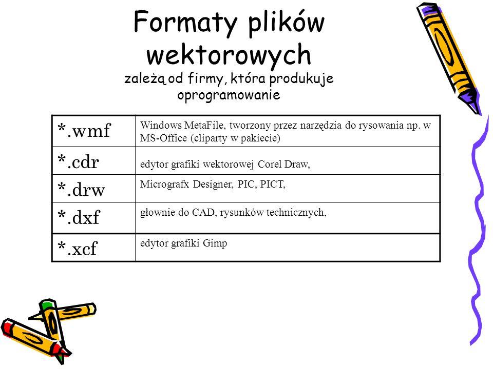 Formaty plików wektorowych zależą od firmy, która produkuje oprogramowanie *.wmf Windows MetaFile, tworzony przez narzędzia do rysowania np. w MS-Offi