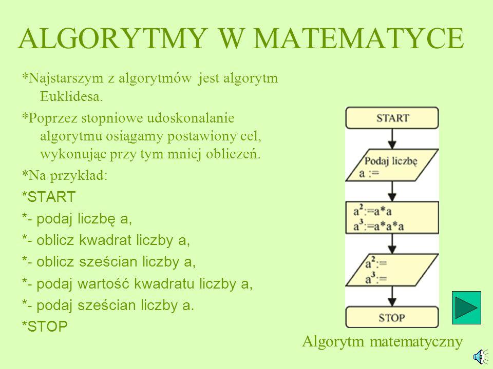 ALGORYTMIKA *Algorytmika – podstawowy dział informatyki poświecony poszukiwaniom, konstruowaniu i badaniom algorytmów, zwłaszcza w kontekście ich przy