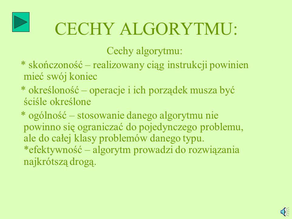 ZAPIS ALGORYTMÓW: Zapis algorytmów: opis słowny (np.