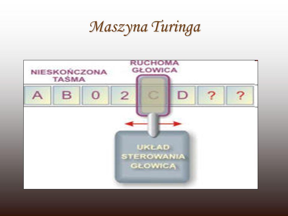Postacie algorytmu Algorytm może być zapisany w postaci: Opisu tekstowego, np.