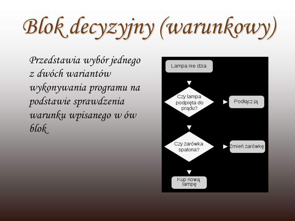 Blok decyzyjny (warunkowy) Przedstawia wybór jednego z dwóch wariantów wykonywania programu na podstawie sprawdzenia warunku wpisanego w ów blok