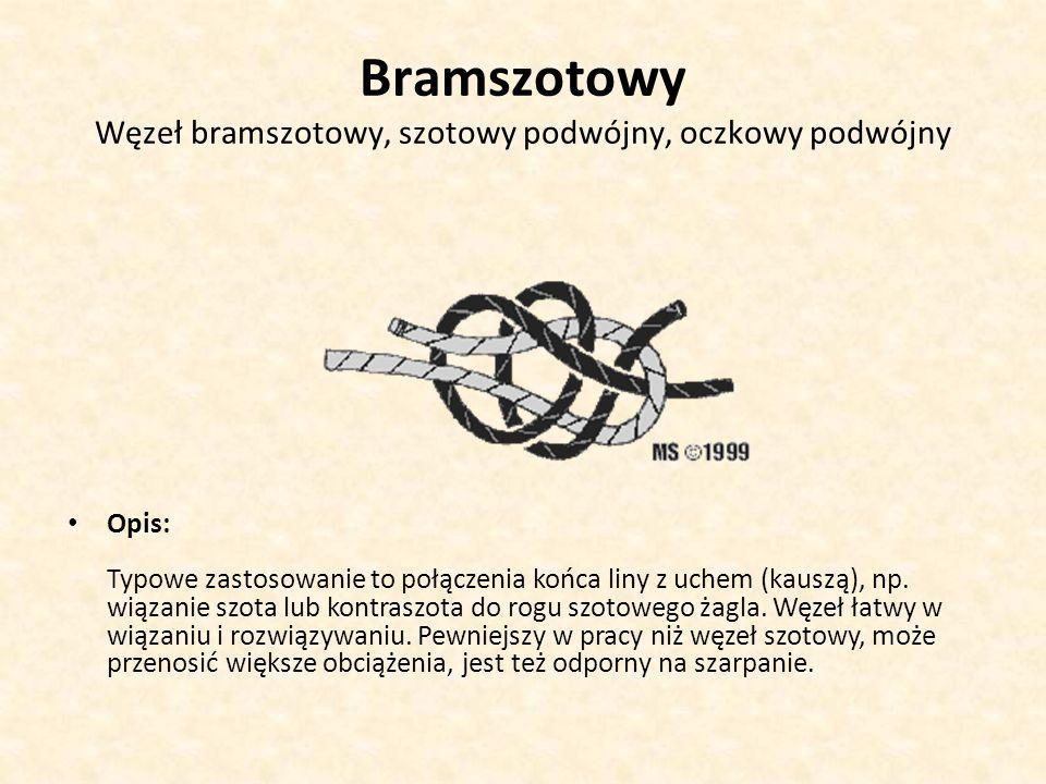 Bramszotowy Węzeł bramszotowy, szotowy podwójny, oczkowy podwójny Opis: Typowe zastosowanie to połączenia końca liny z uchem (kauszą), np. wiązanie sz