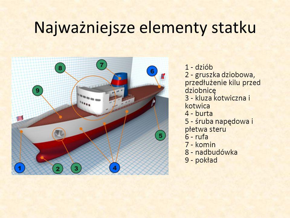 Najważniejsze elementy statku 1 - dziób 2 - gruszka dziobowa, przedłużenie kilu przed dziobnicę 3 - kluza kotwiczna i kotwica 4 - burta 5 - śruba napę
