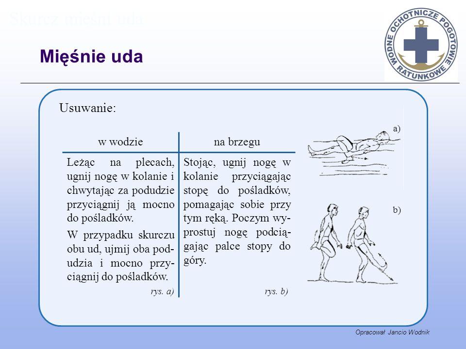 Opracował Jancio Wodnik Skurcz mięśni uda Usuwanie: Stojąc, ugnij nogę w kolanie przyciągając stopę do pośladków, pomagając sobie przy tym ręką. Poczy