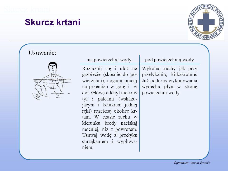Opracował Jancio Wodnik Skurcz krtani Usuwanie: Wykonuj ruchy jak przy przełykaniu, kilkakrotnie. Już podczas wykonywania wydechu płyń w stronę powier