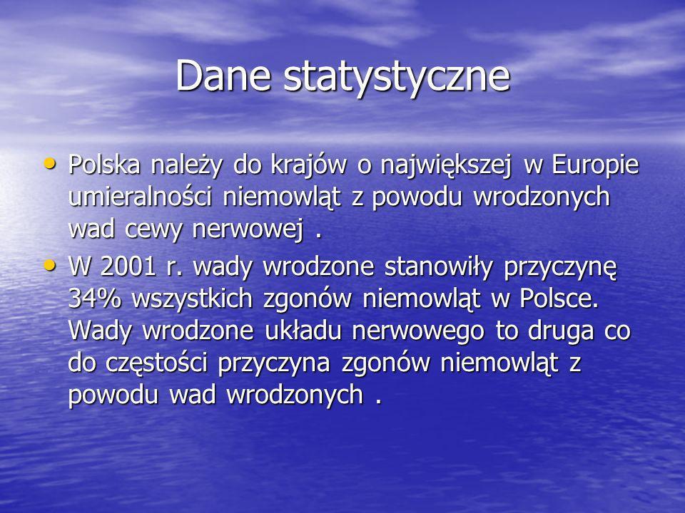 Dane statystyczne Polska należy do krajów o największej w Europie umieralności niemowląt z powodu wrodzonych wad cewy nerwowej.