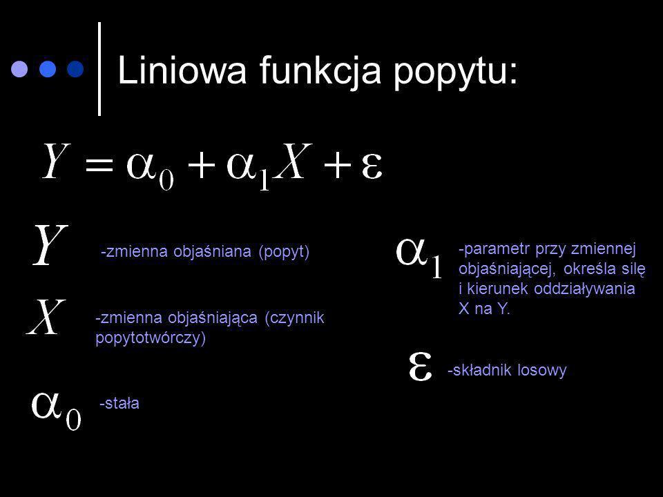 Liniowa funkcja popytu: -zmienna objaśniana (popyt) -zmienna objaśniająca (czynnik popytotwórczy) -stała -parametr przy zmiennej objaśniającej, określ