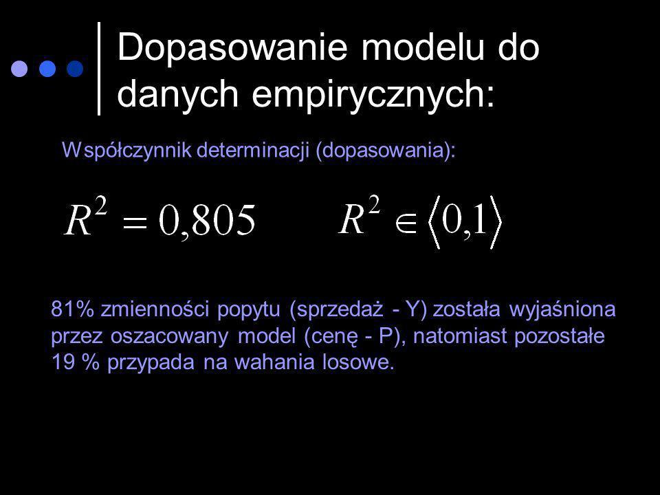 Dopasowanie modelu do danych empirycznych: Współczynnik determinacji (dopasowania): 81% zmienności popytu (sprzedaż - Y) została wyjaśniona przez osza