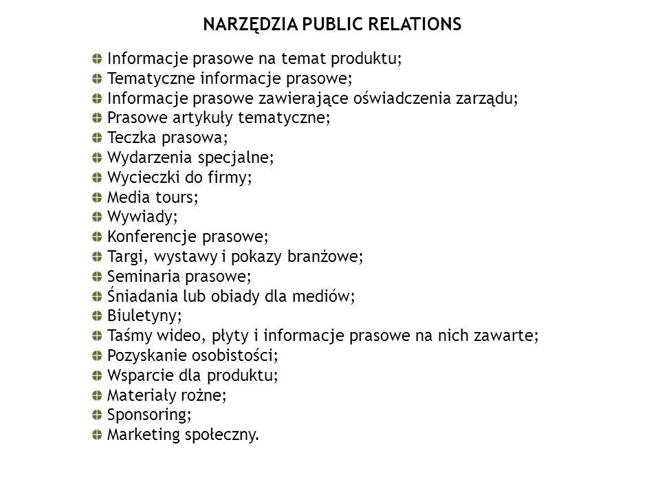 NARZĘDZIA PUBLIC RELATIONS Informacje prasowe na temat produktu; Tematyczne informacje prasowe; Informacje prasowe zawierające oświadczenia zarządu; P