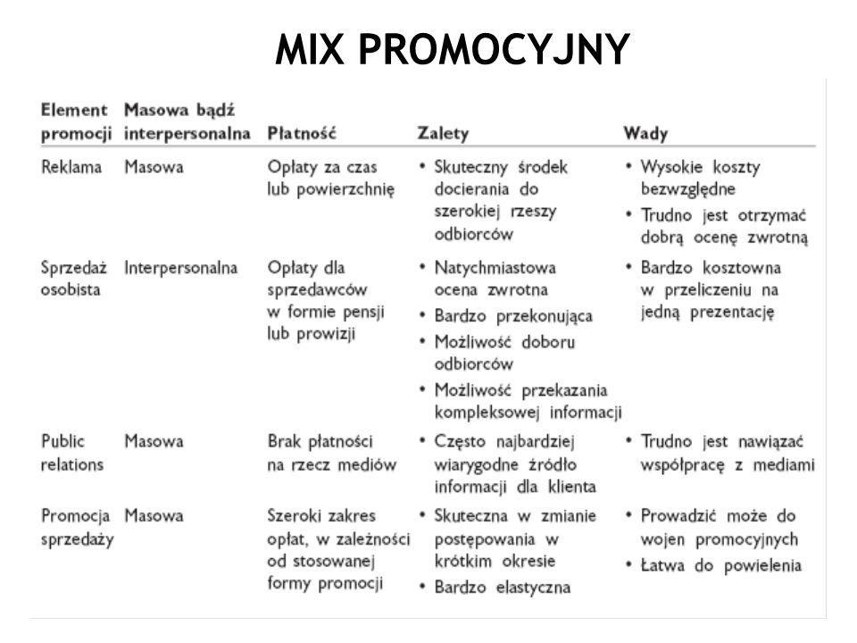 MIX PROMOCYJNY