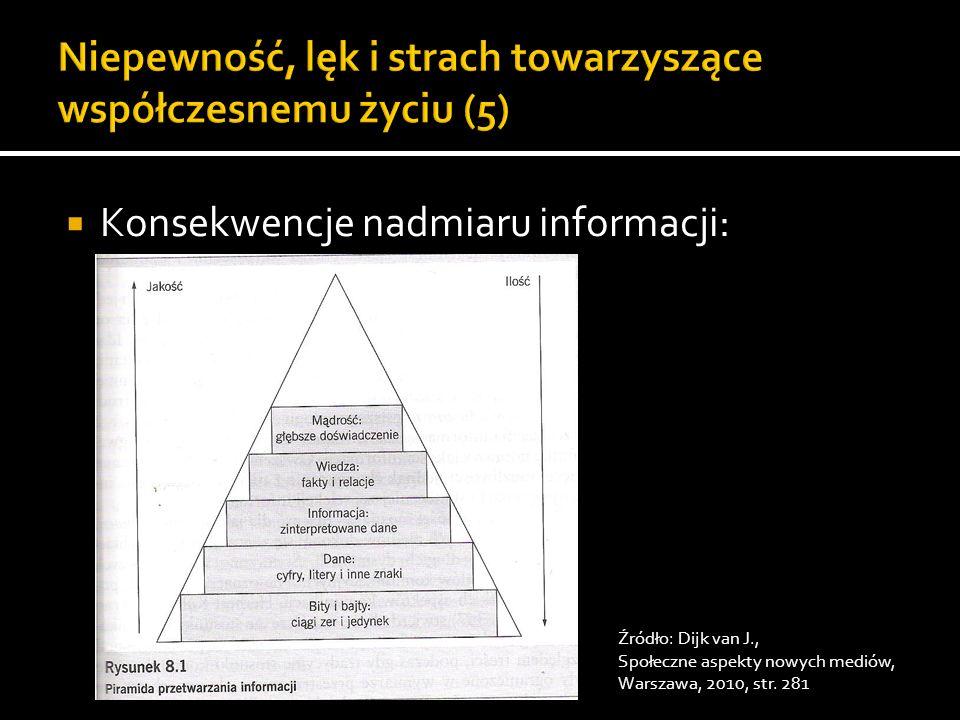 Konsekwencje nadmiaru informacji: Źródło: Dijk van J., Społeczne aspekty nowych mediów, Warszawa, 2010, str. 281
