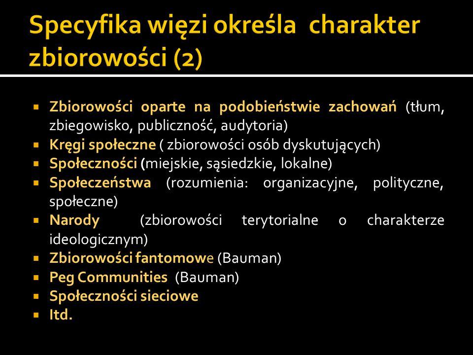 Zbiorowości oparte na podobieństwie zachowań (tłum, zbiegowisko, publiczność, audytoria) Kręgi społeczne ( zbiorowości osób dyskutujących) Społecznośc
