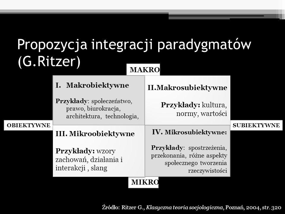 Propozycja integracji paradygmatów (G.Ritzer) MAKRO MIKRO OBIEKTYWNESUBIEKTYWNE Źródło: Ritzer G., Klasyczna teoria socjologiczna, Poznań, 2004, str.