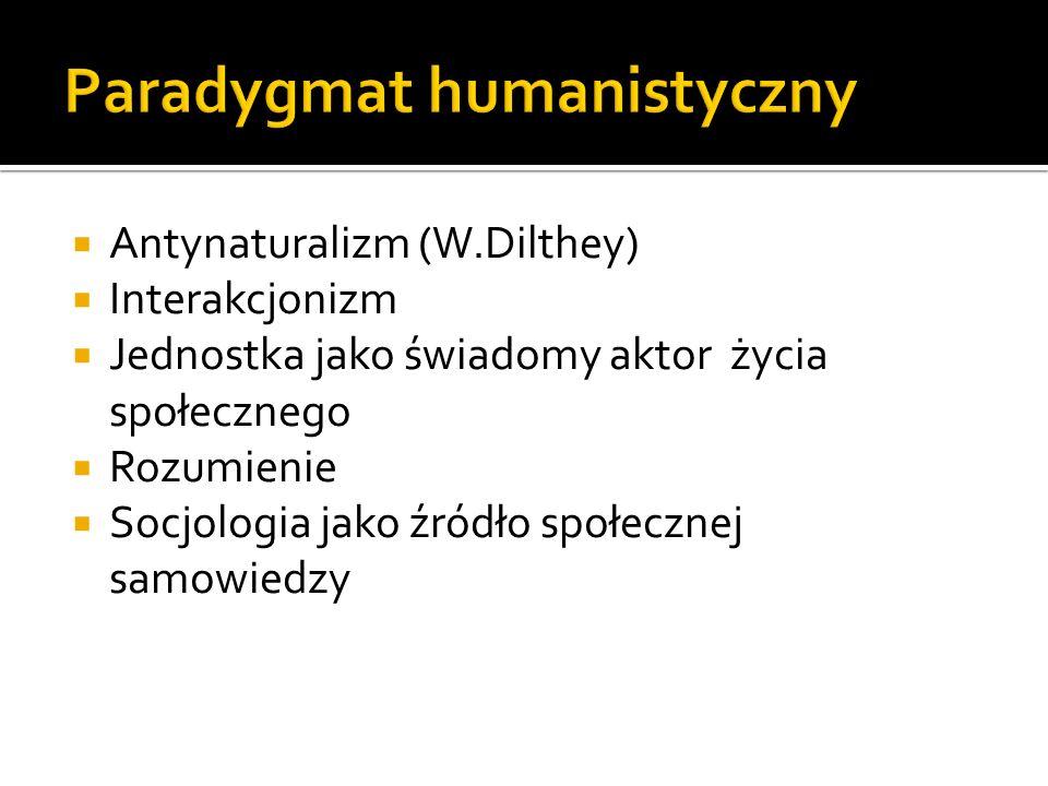 Antynaturalizm (W.Dilthey) Interakcjonizm Jednostka jako świadomy aktor życia społecznego Rozumienie Socjologia jako źródło społecznej samowiedzy