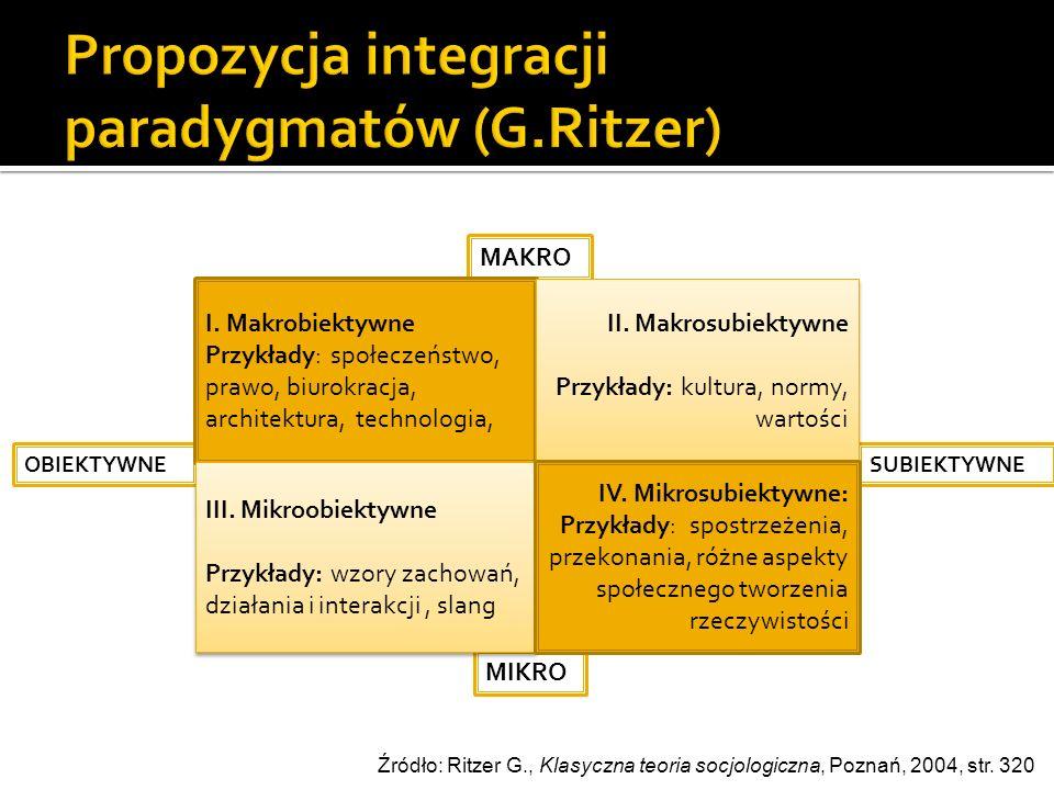 MAKRO MIKRO OBIEKTYWNESUBIEKTYWNE Źródło: Ritzer G., Klasyczna teoria socjologiczna, Poznań, 2004, str. 320 I. Makrobiektywne Przykłady: społeczeństwo