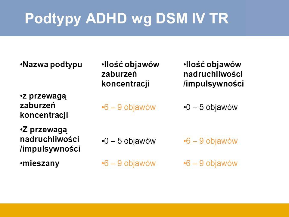 Podtypy ADHD wg DSM IV TR 6 – 9 objawów mieszany 6 – 9 objawów0 – 5 objawów Z przewagą nadruchliwości /impulsywności 0 – 5 objawów6 – 9 objawów z przewagą zaburzeń koncentracji Ilość objawów nadruchliwości /impulsywności Ilość objawów zaburzeń koncentracji Nazwa podtypu